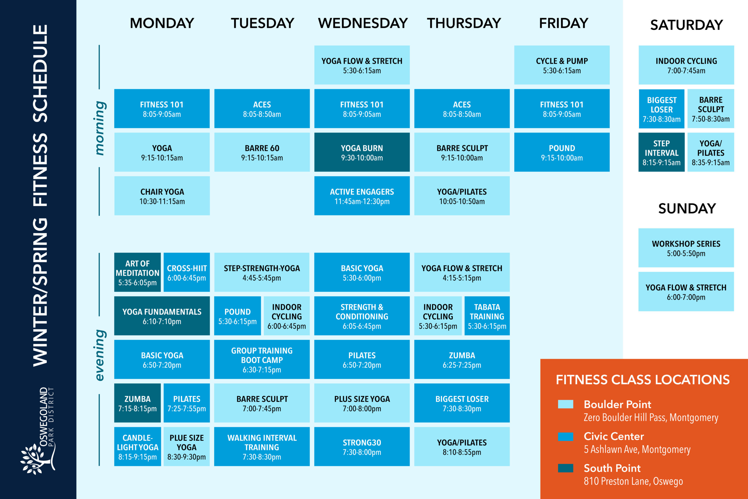 WS20 fitness chart